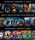 where to watch all marvel movies